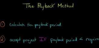 3-Advantages-and-Disadvantages-of-Payback-Period-Method