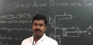 7 Advantages and Disadvantages of Reciprocating Pump