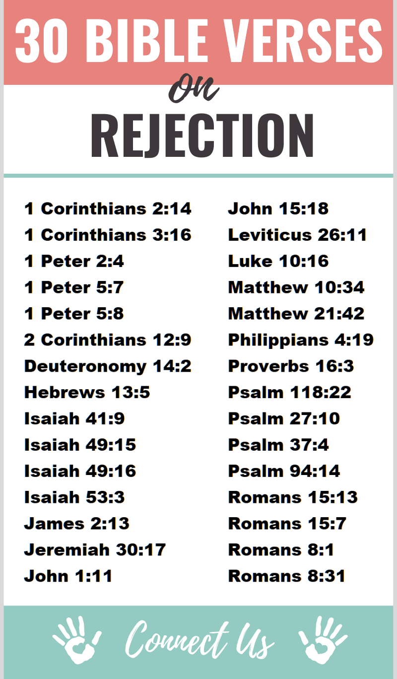 Bible Verses on Rejection