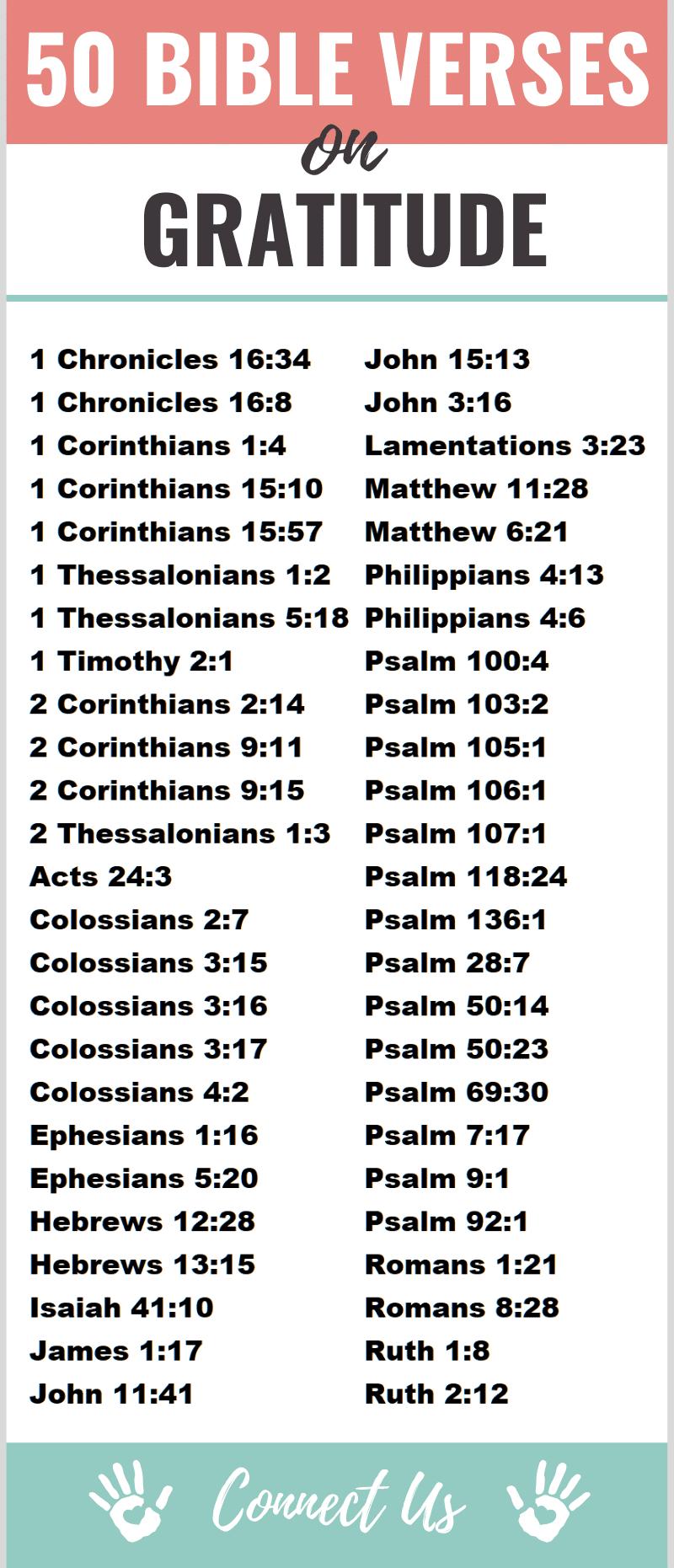 Bible Verses on Gratitude