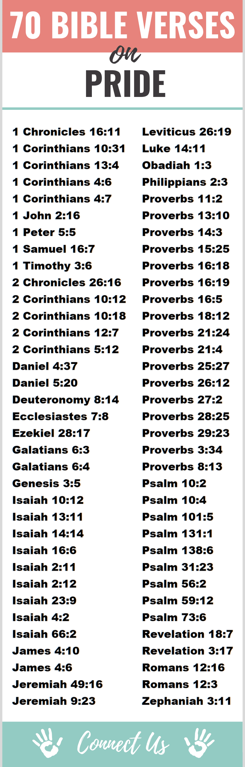Bible Verses on Pride