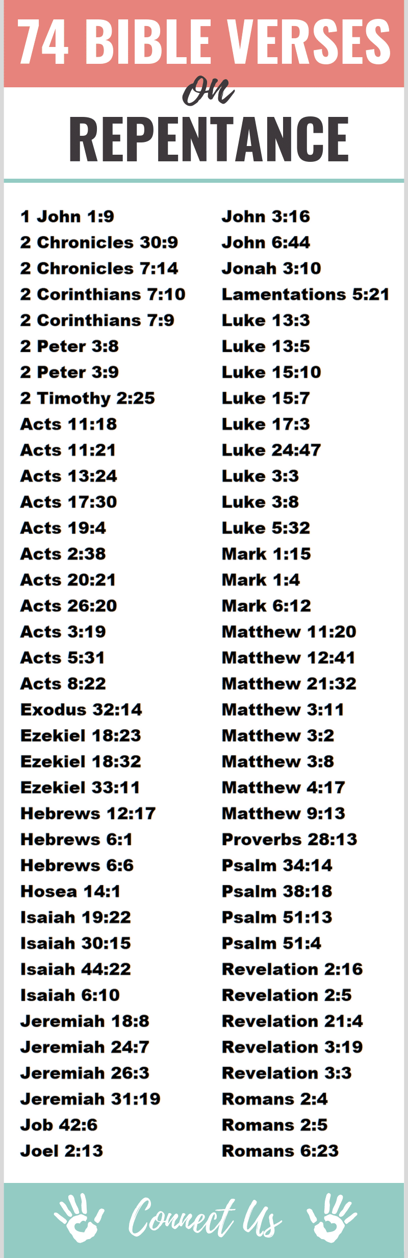 Bible Verses on Repentance