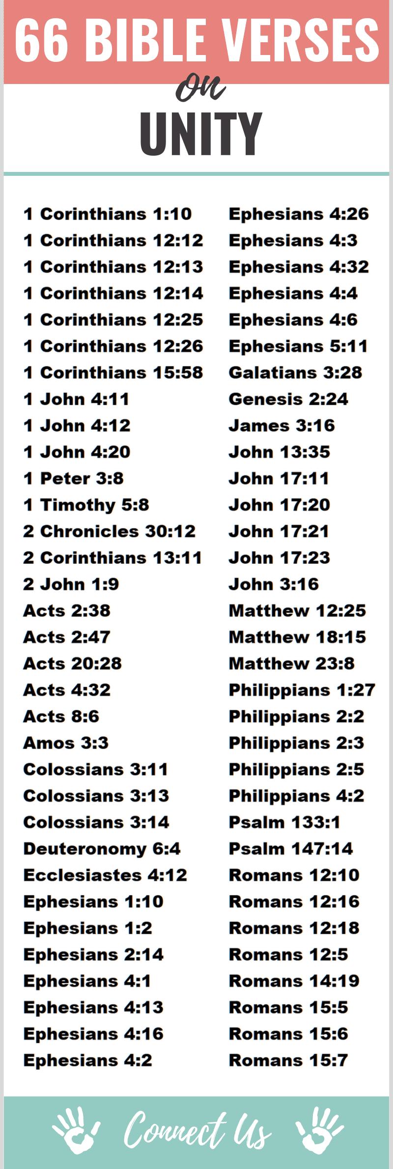 Bible Verses on Unity