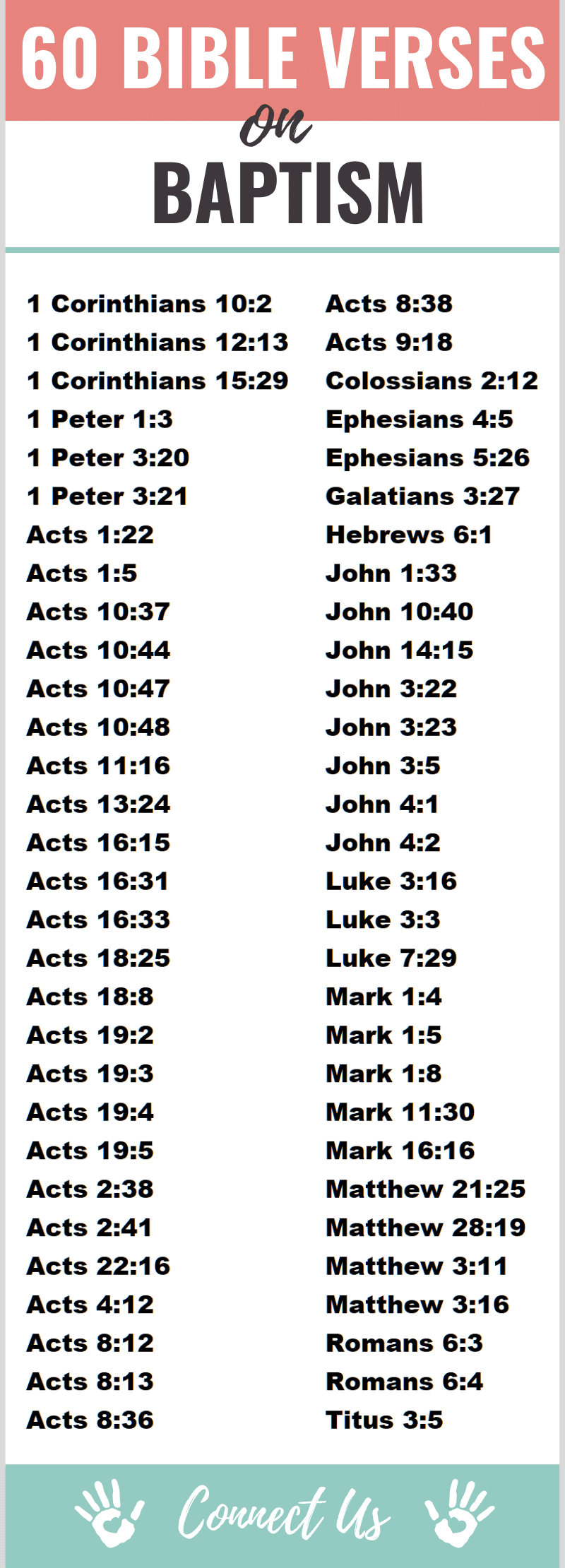 Bible Verses on Baptism