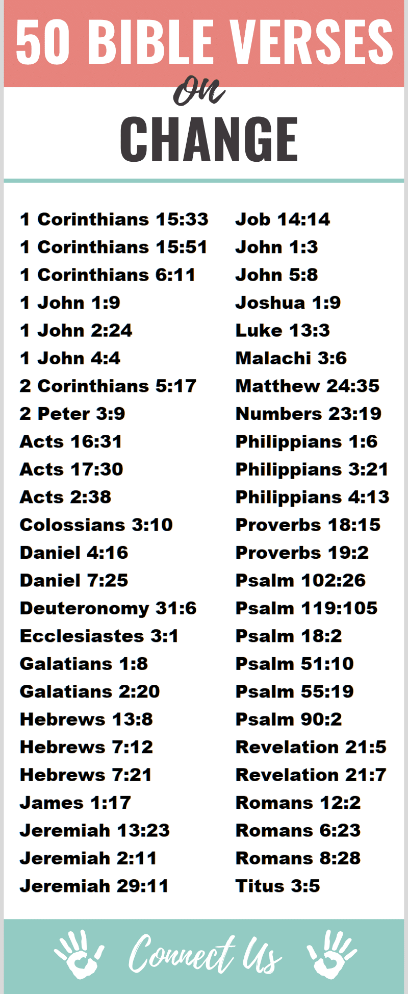 Bible Verses on Change