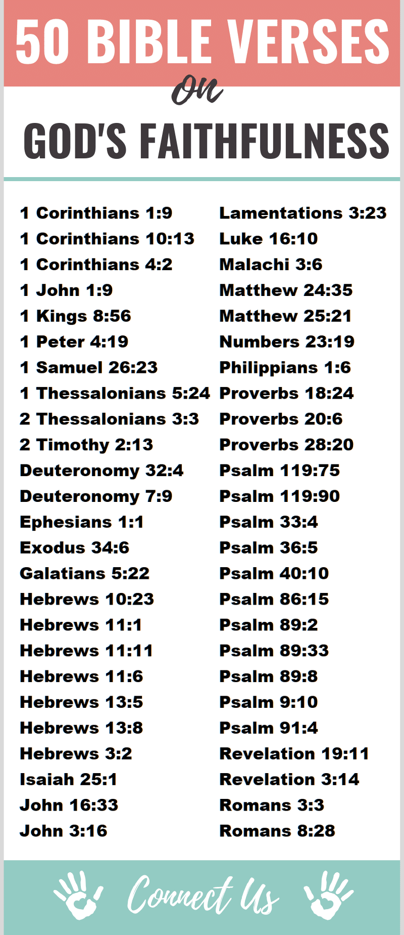 Bible Verses on God's Faithfulness