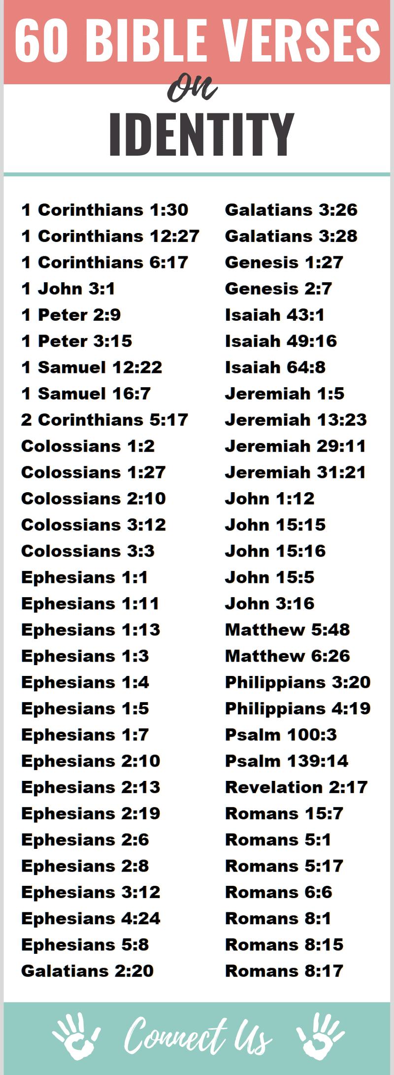 Bible Verses on Identity
