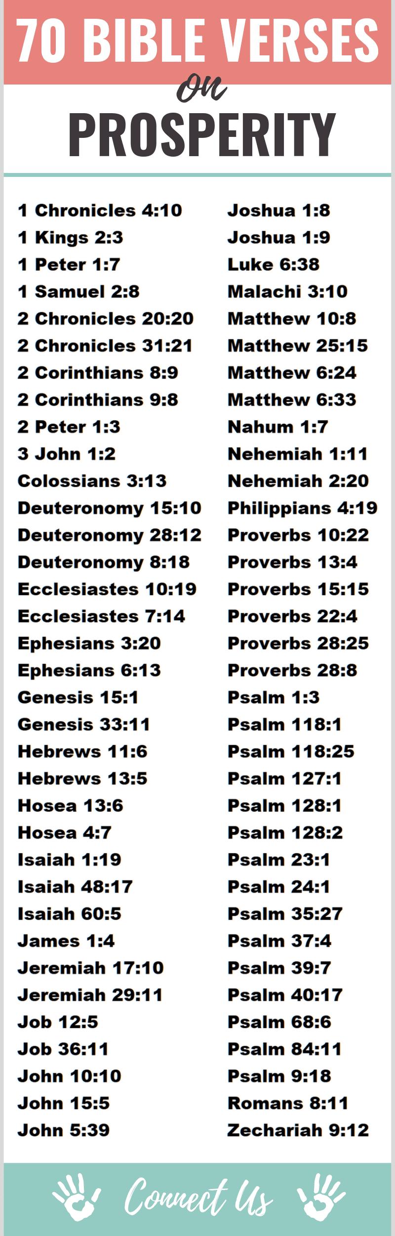 Bible Verses on Prosperity