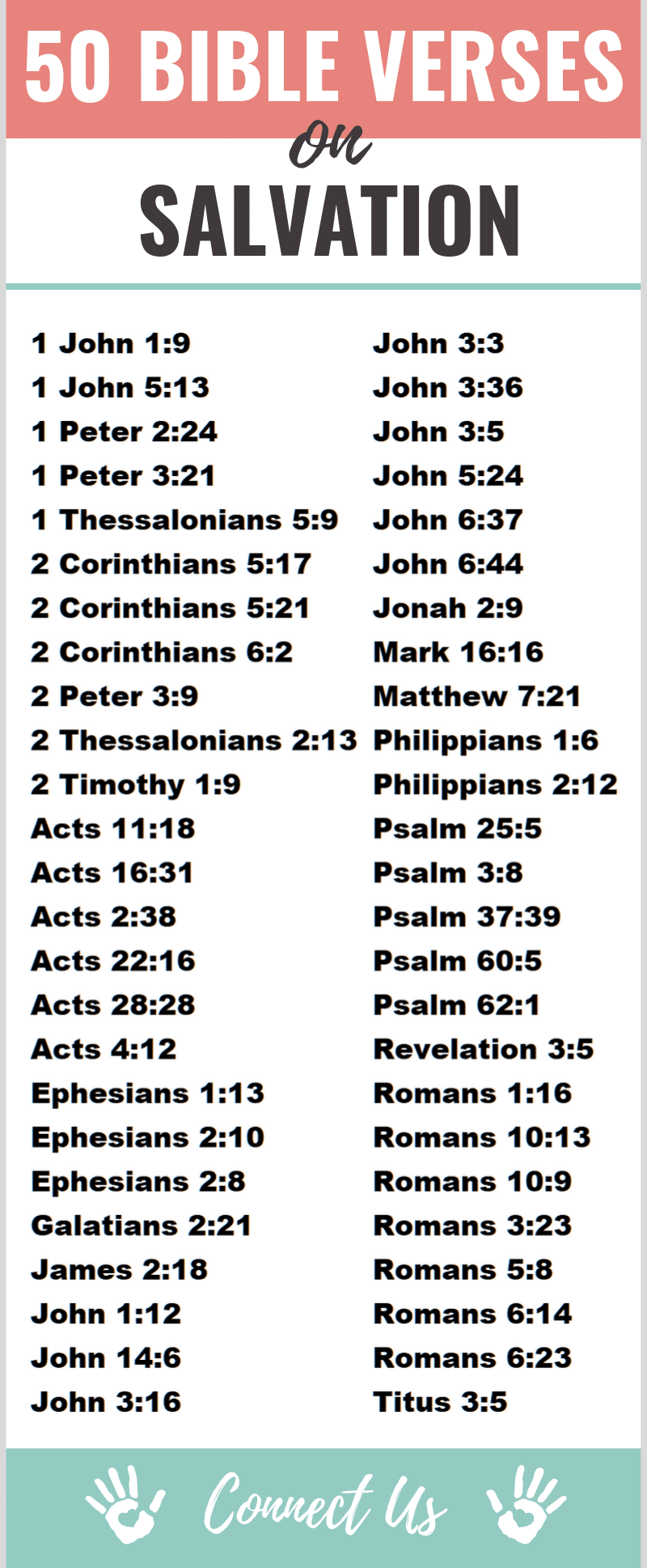 Bible Verses on Salvation