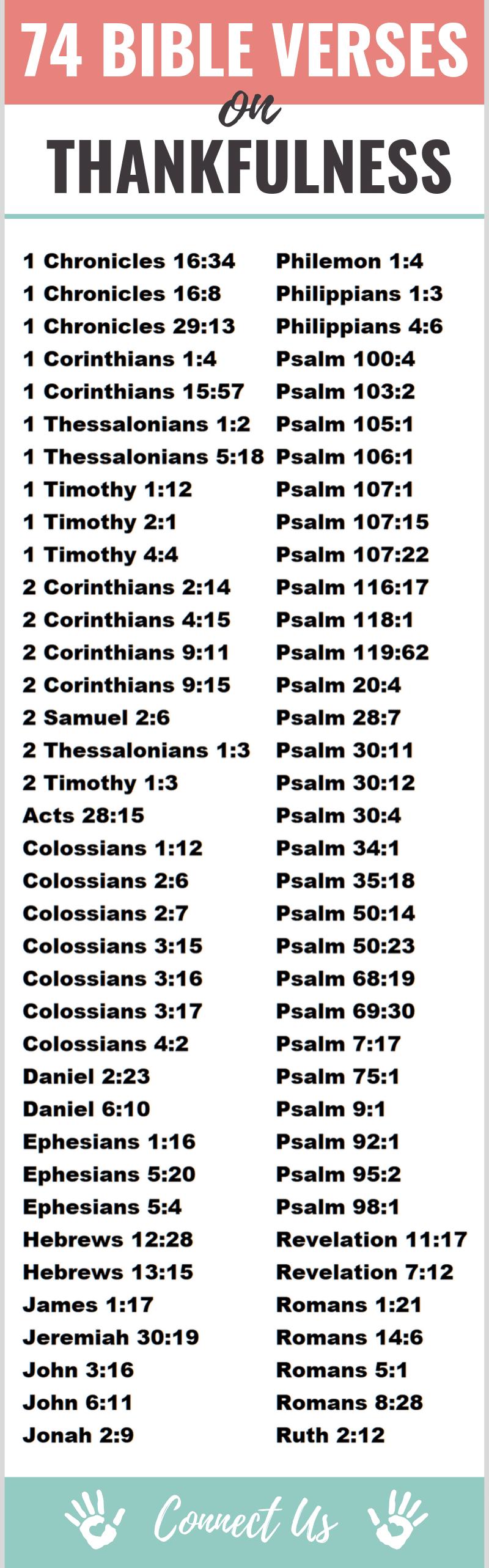 Bible Verses on Thankfulness