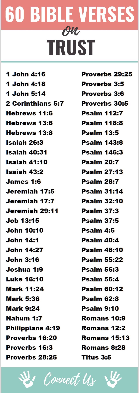Bible Verses on Trust