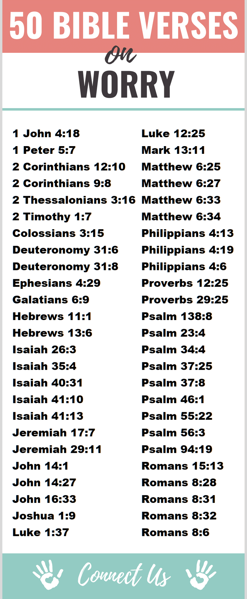 Bible Verses on Worry