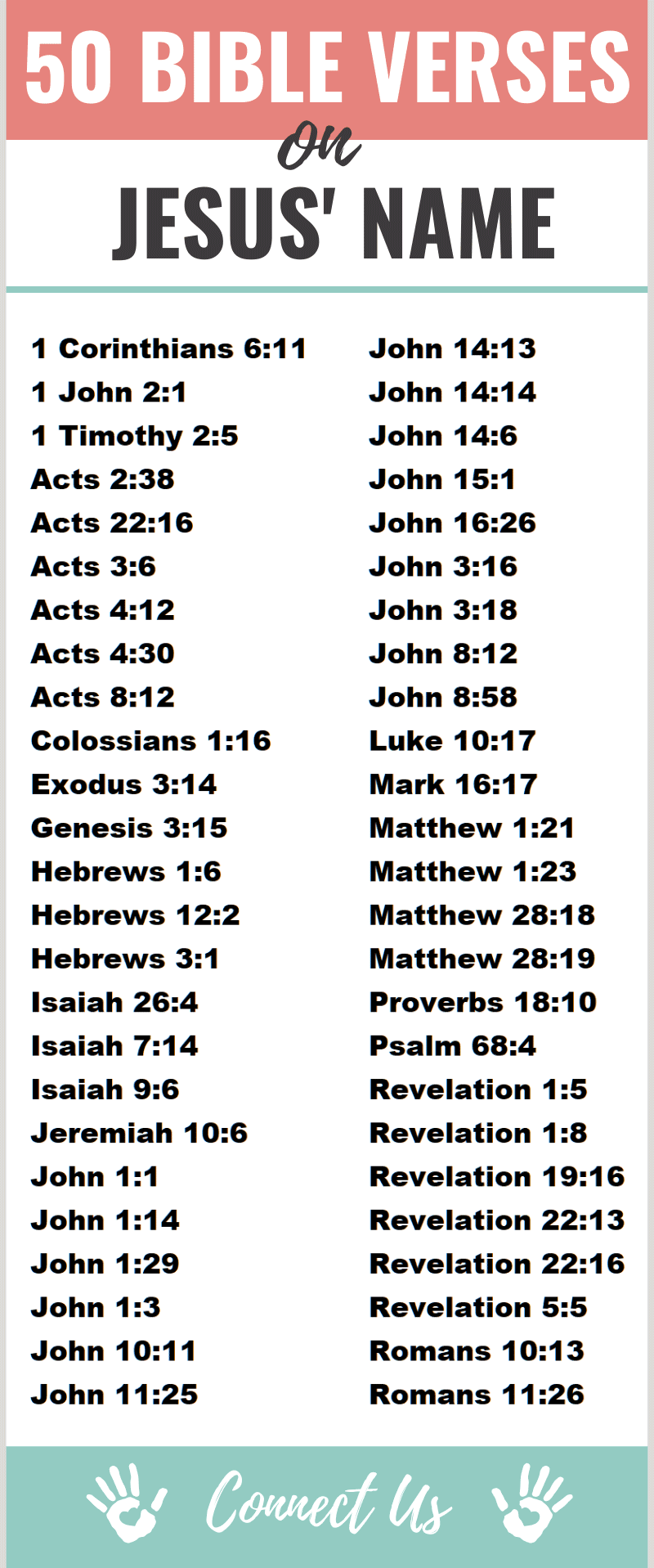 Bible Verses on the Name of Jesus