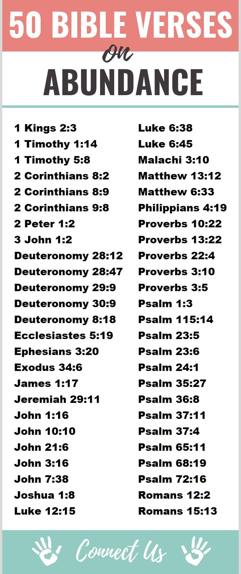 Bible Verses on Abundance