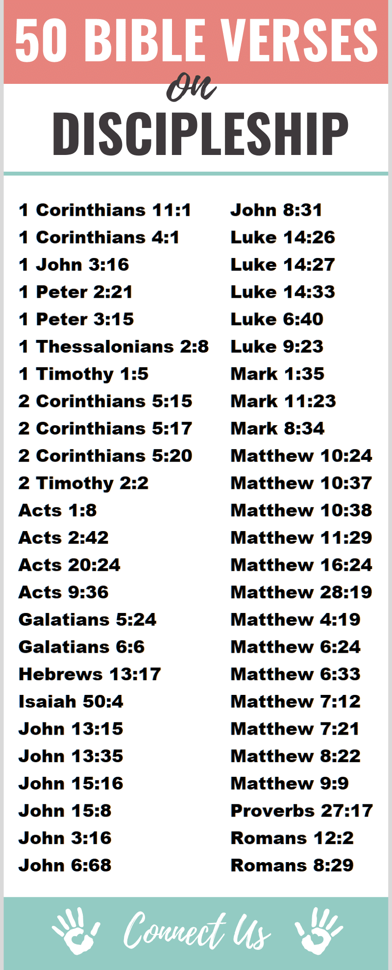Bible Verses on Discipleship