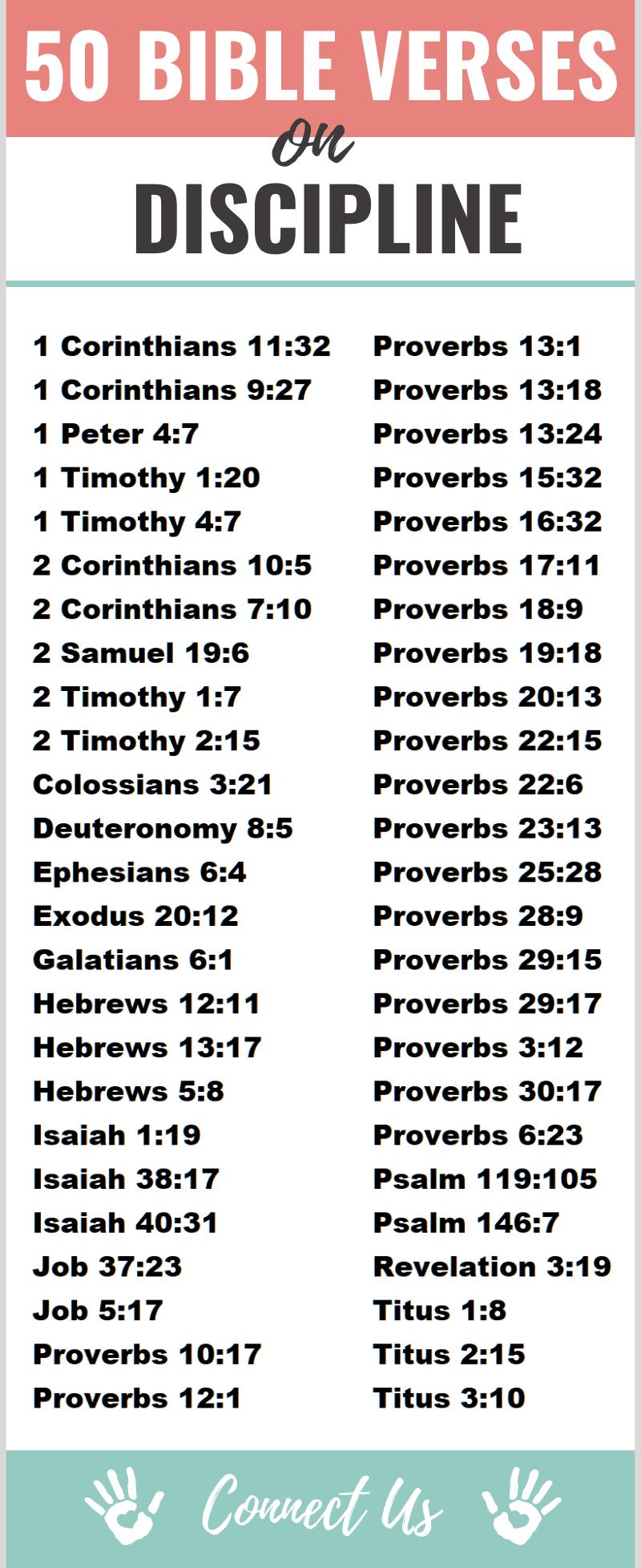 Bible Verses on Discipline