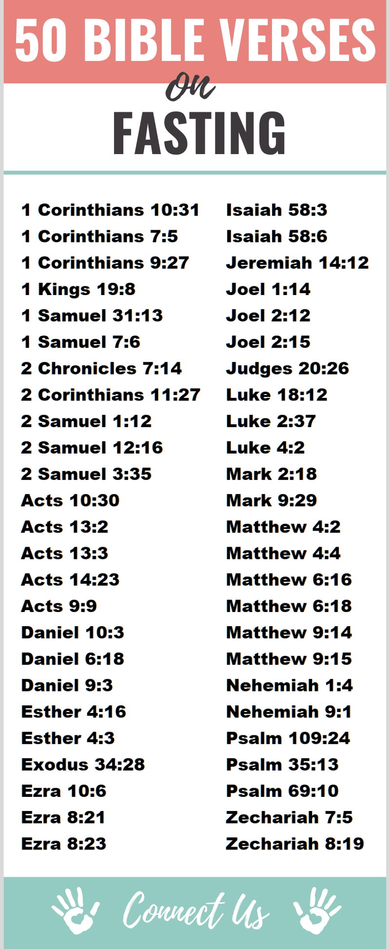 Bible Verses on Fasting