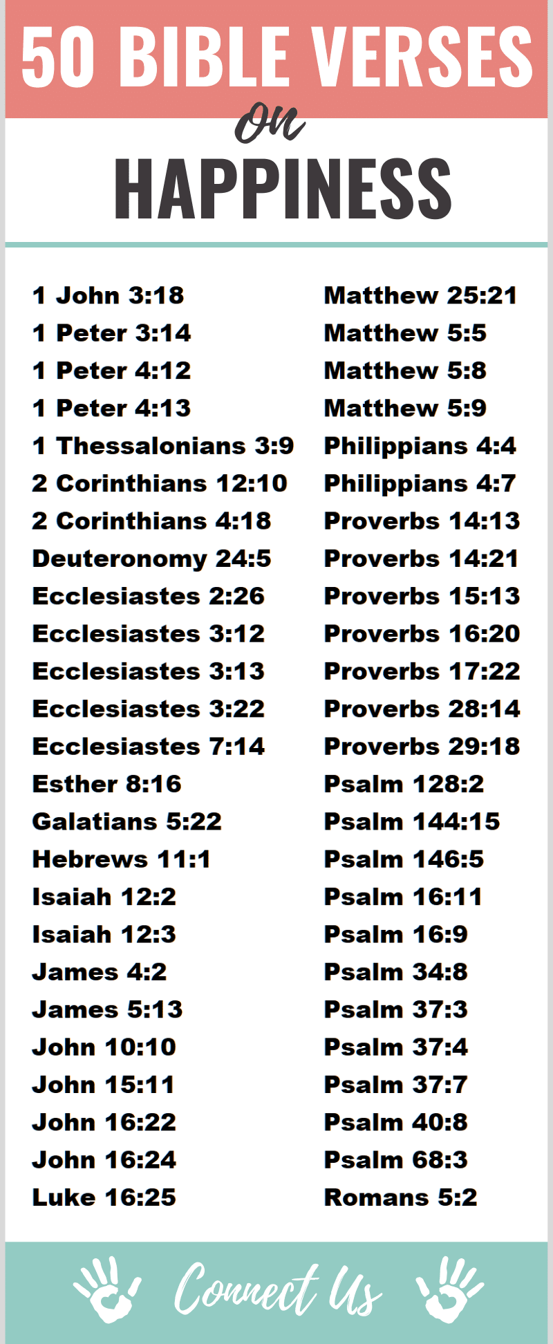 Bible Verses on Happiness