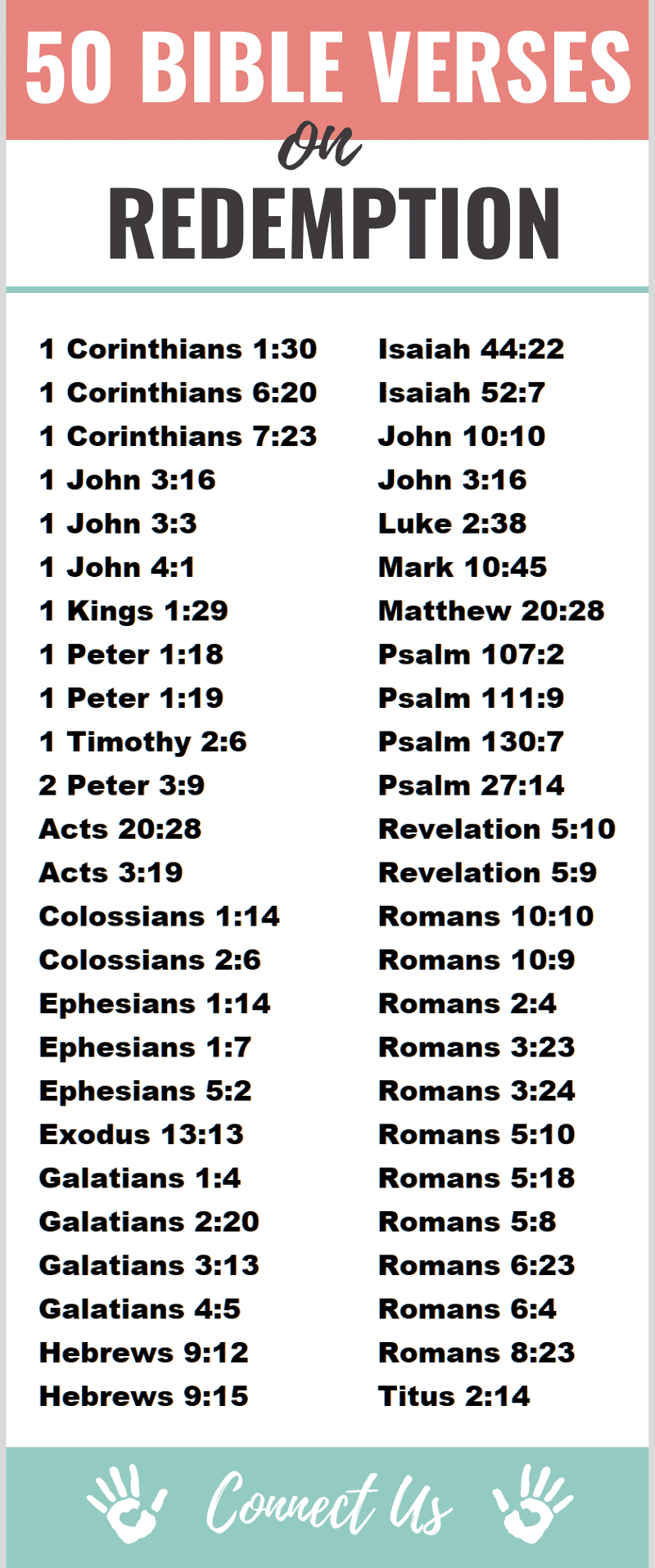 Bible Verses on Redemption