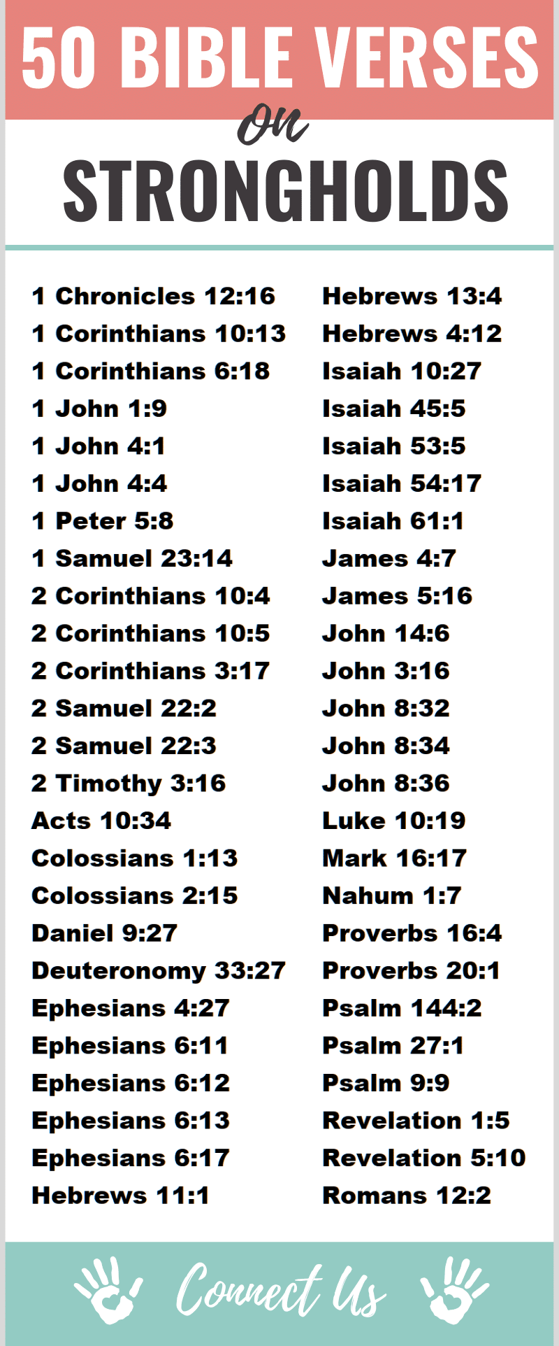 Bible Verses on Strongholds