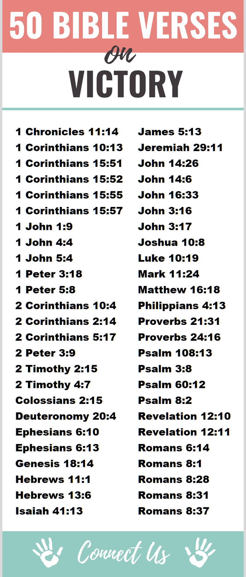 Bible Verses on Victory