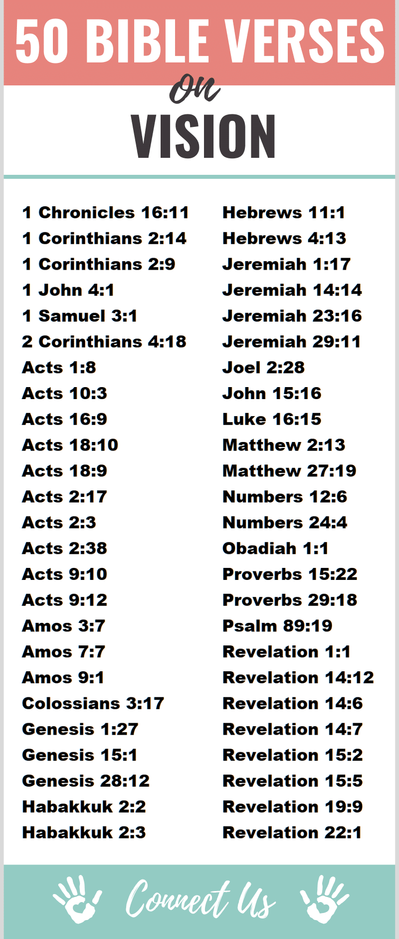 Bible Verses on Vision