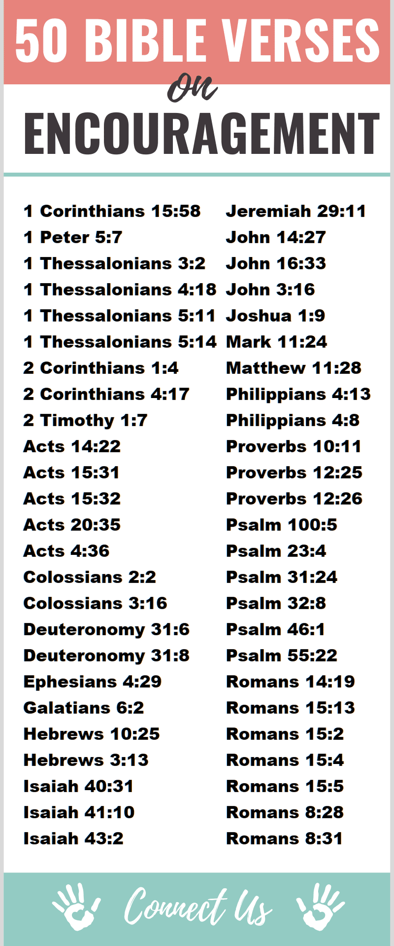 Bible Verses on Encouraging Others