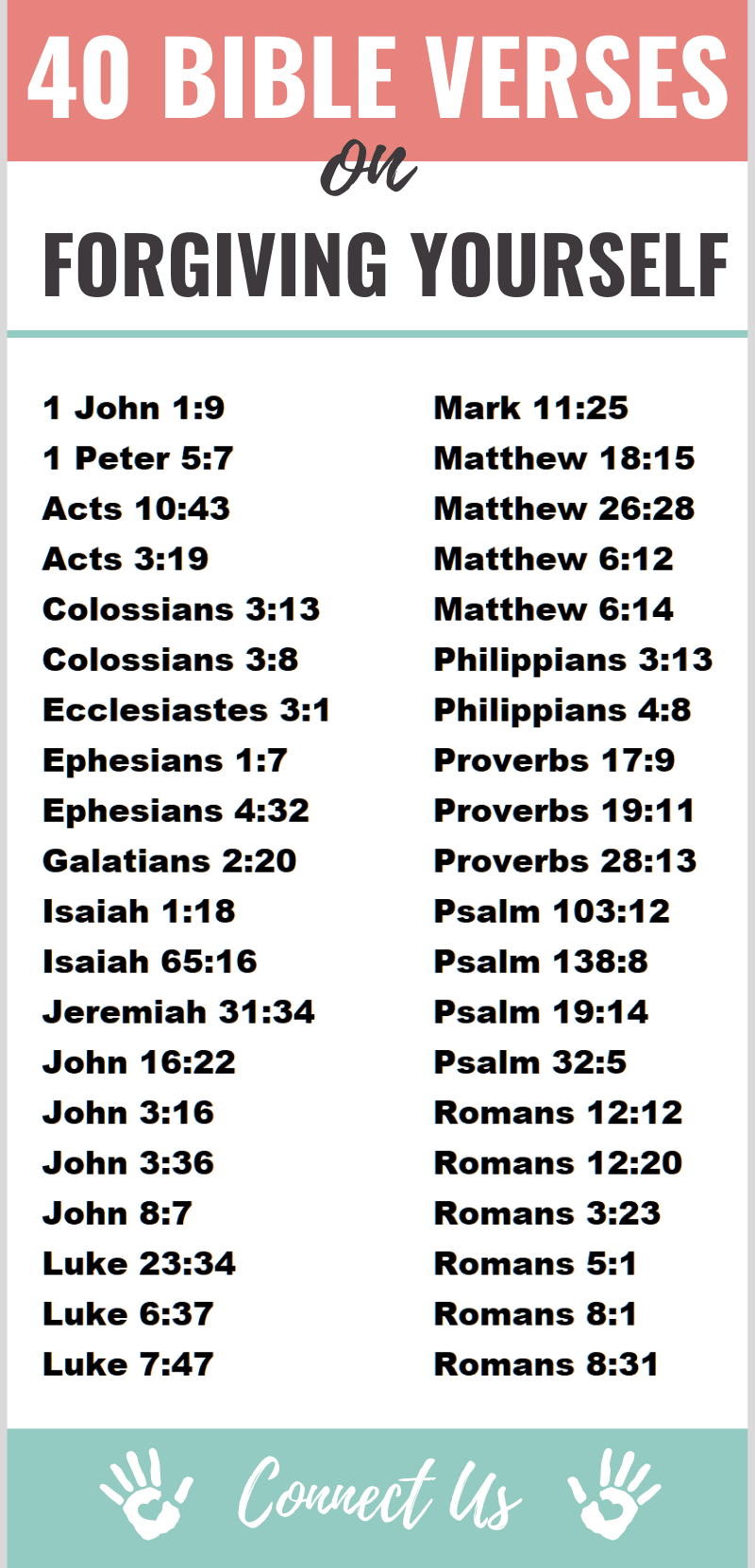 Bible Verses on Forgiving Yourself