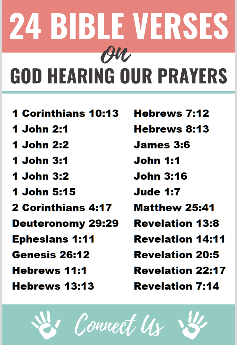 Bible Verses on God Hearing Our Prayers