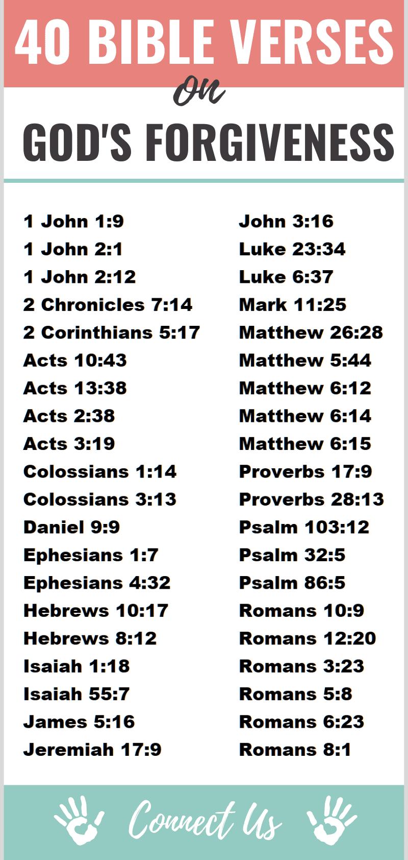Bible Verses on God's Forgiveness