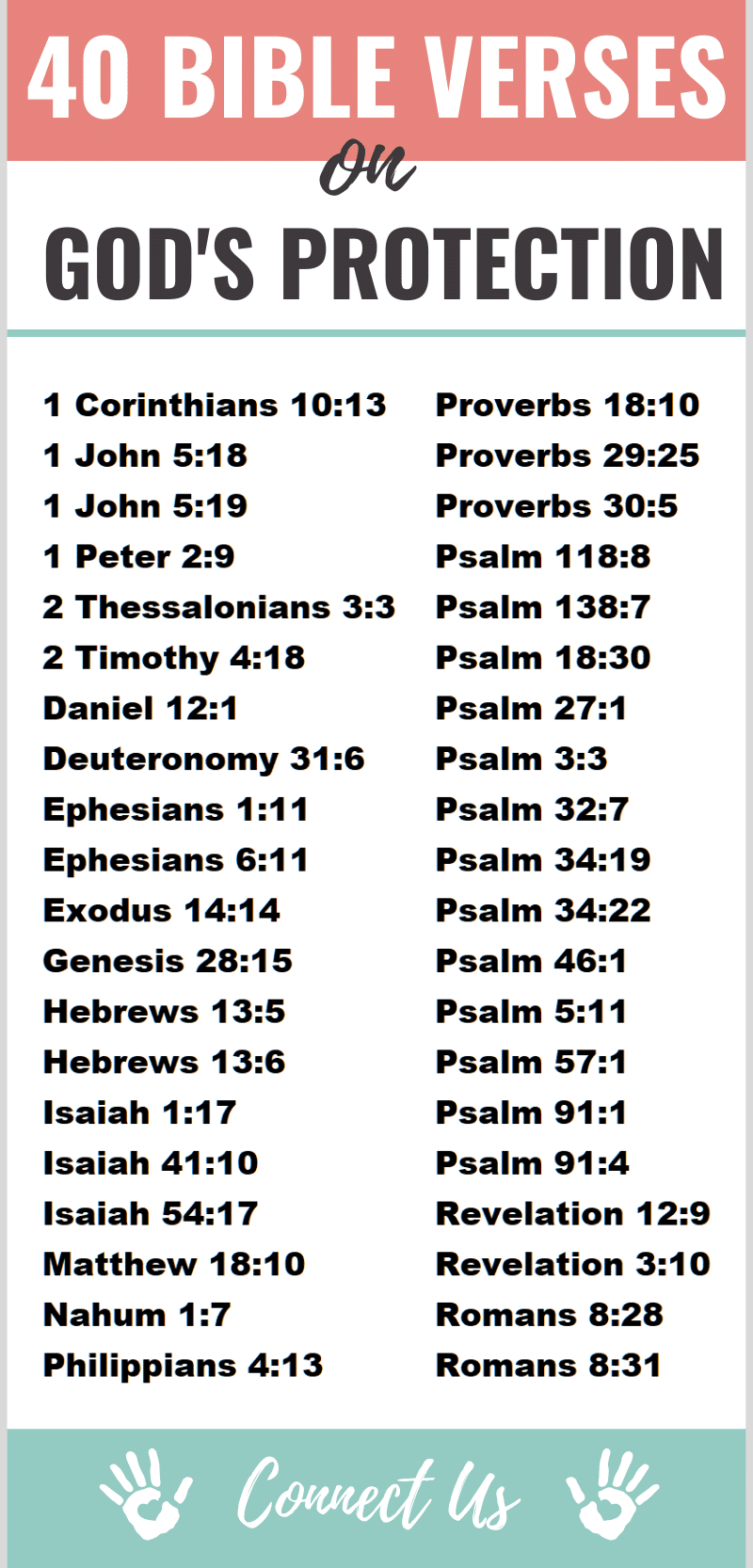 Bible Verses on God's Protection