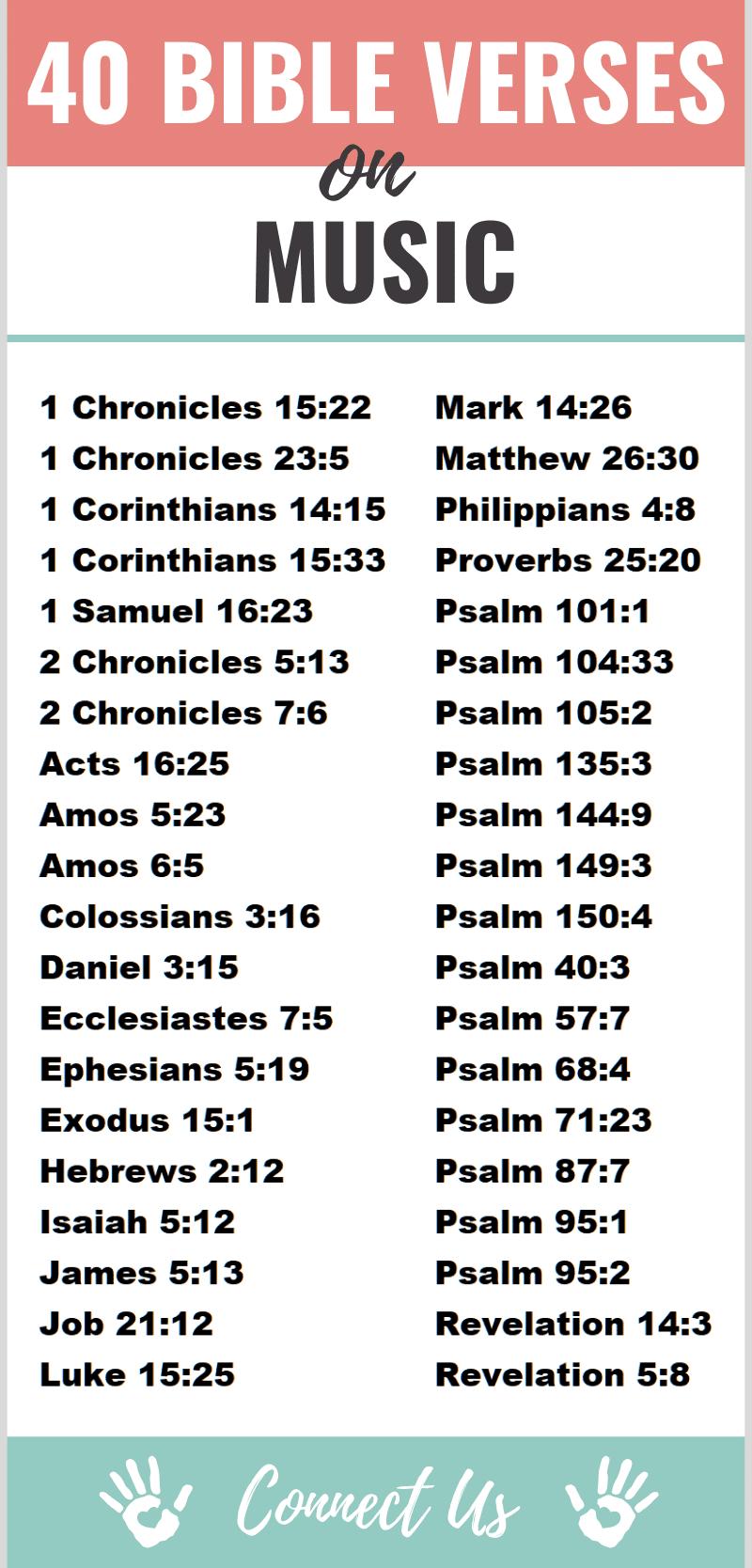 Bible Verses on Music