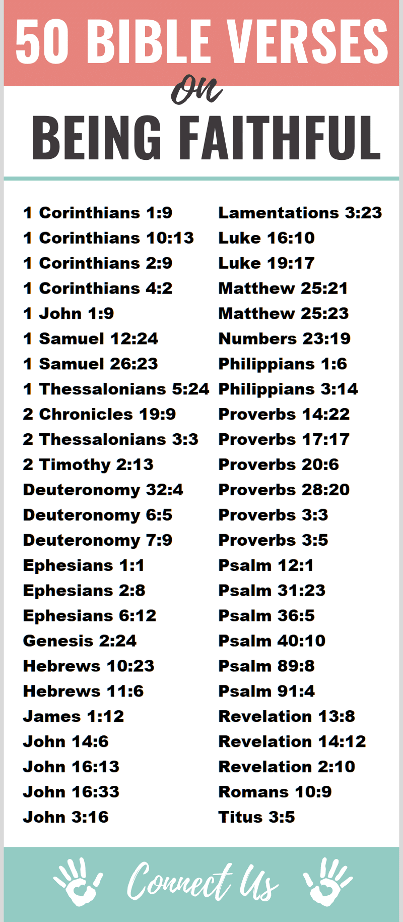 Bible Verses on Being Faithful