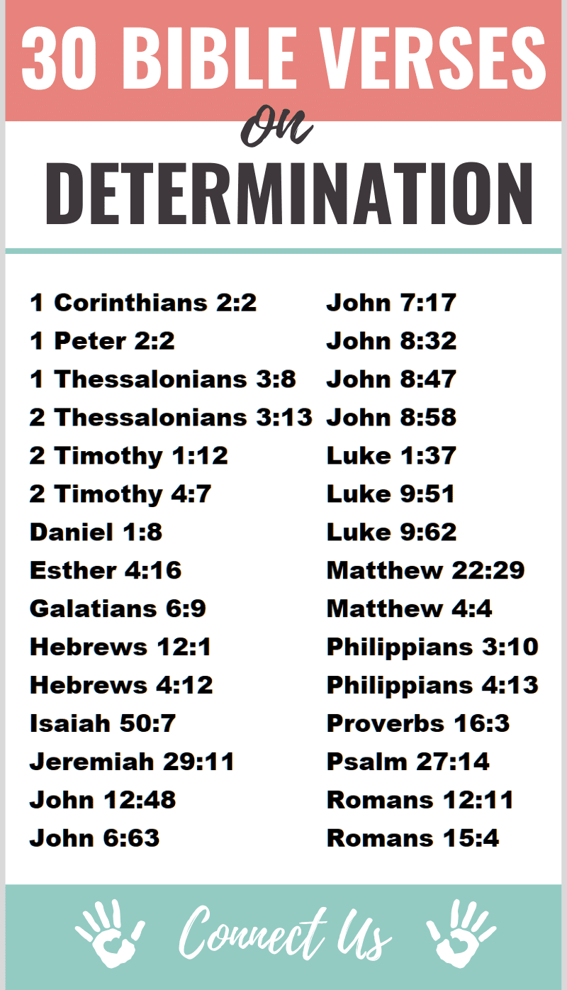 Bible Verses on Determination