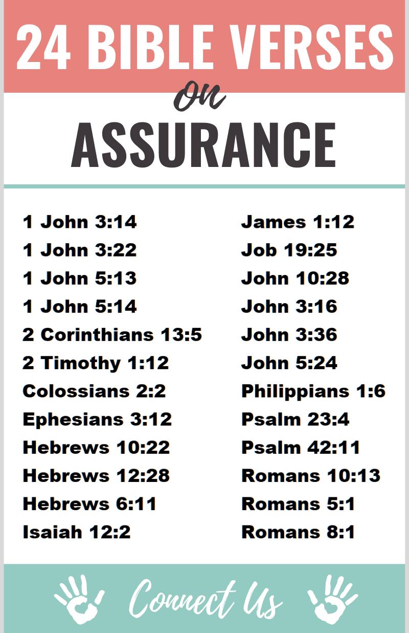 Bible Verses on Assurance