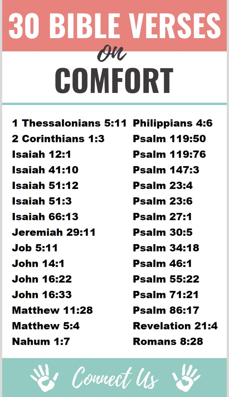 Bible Verses on Comfort