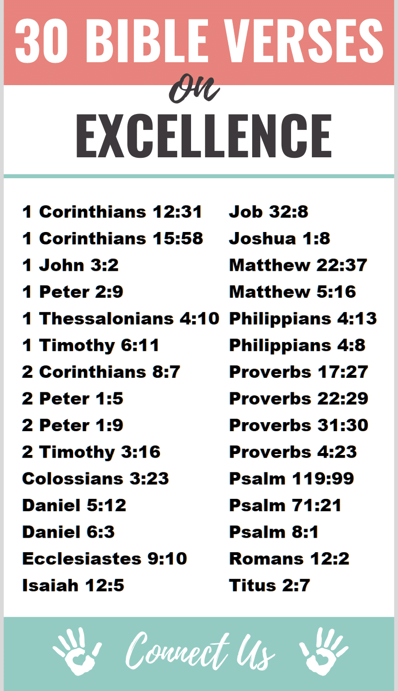 Bible Verses on Excellence