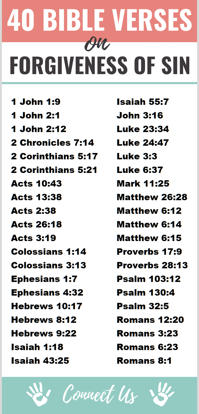 Bible Verses on Forgiveness of Sin