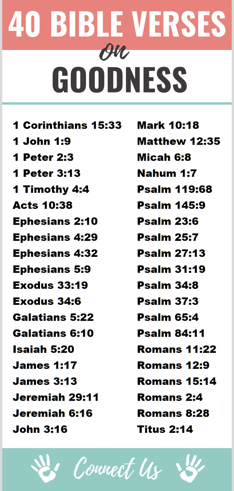Bible Verses on Goodness