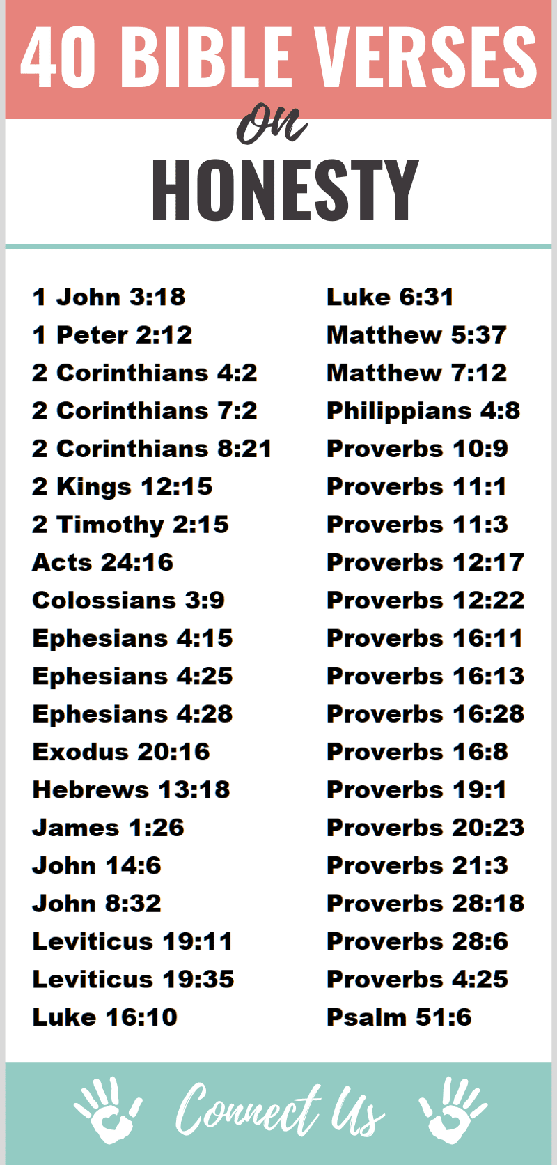 Bible Verses on Honesty