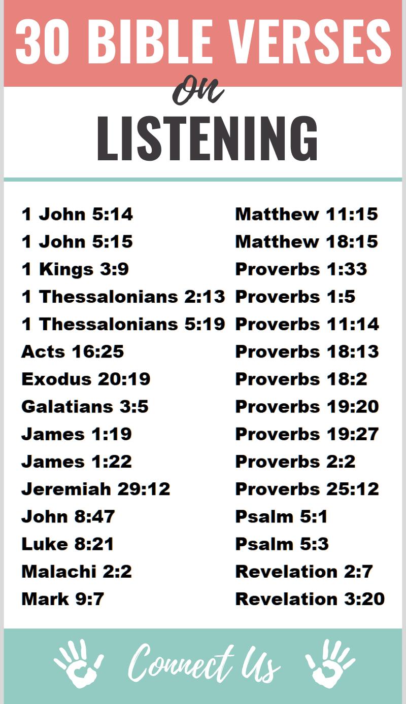 Bible Verses on Listening