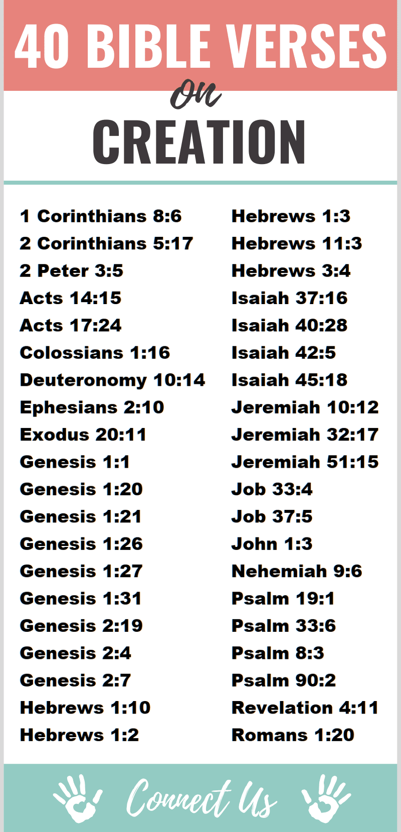 Bible Verses on Creation