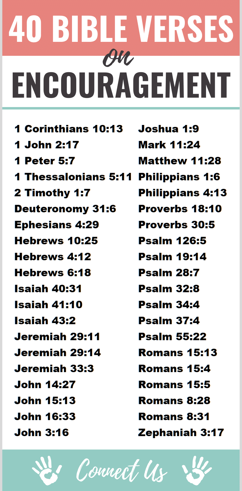 Bible Verses on Encouragement