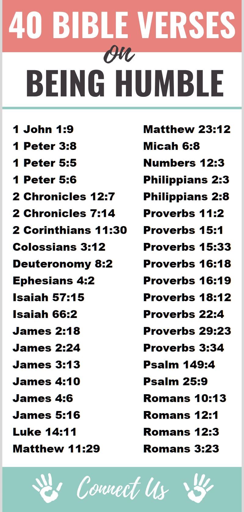 Bible Verses on Being Humble