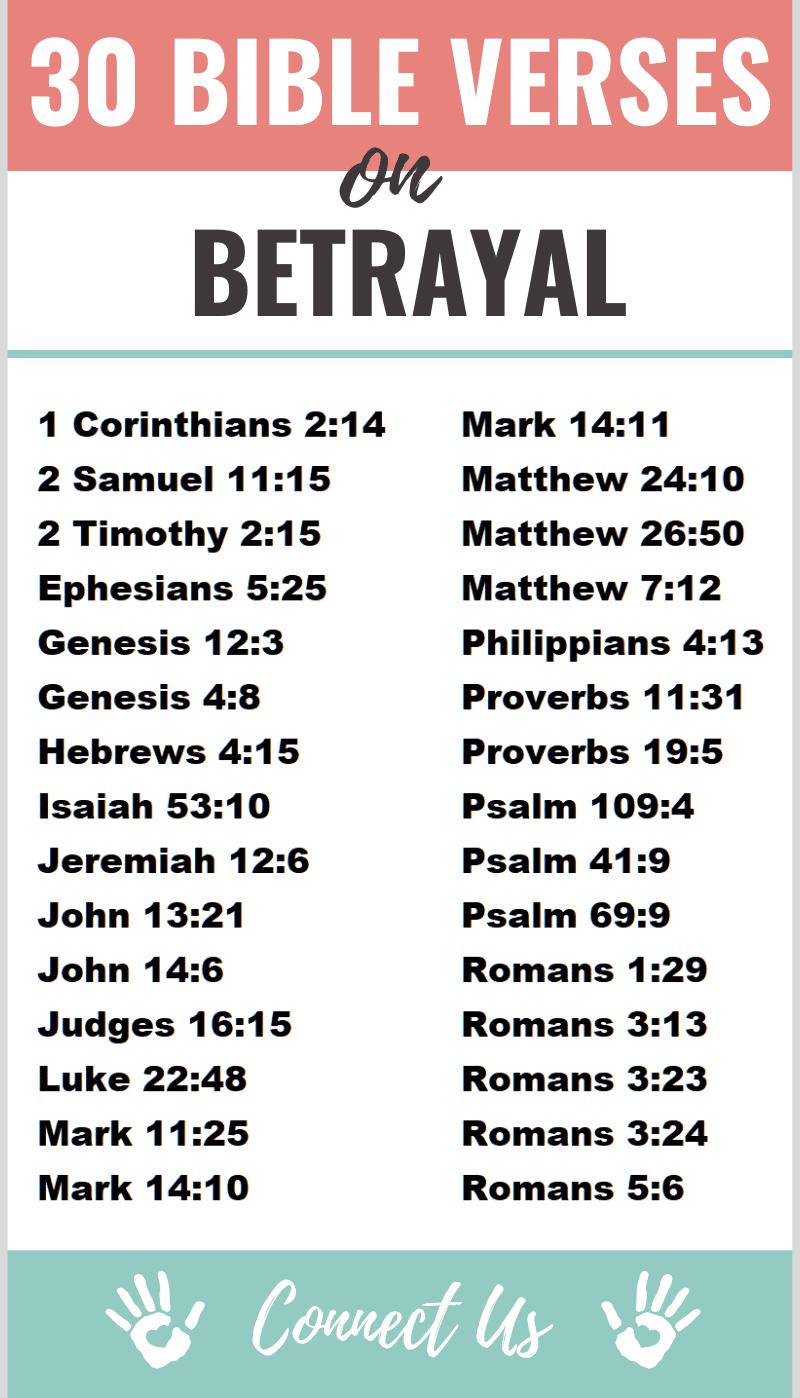 Bible Verses on Betrayal