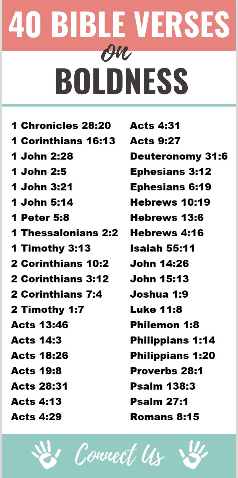 Bible Verses on Boldness