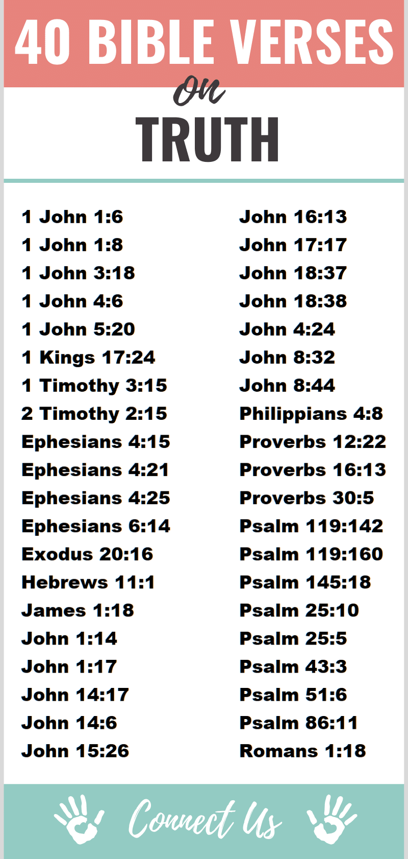 Bible Verses on Truth