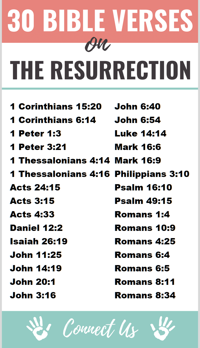 Bible Verses on the Resurrection