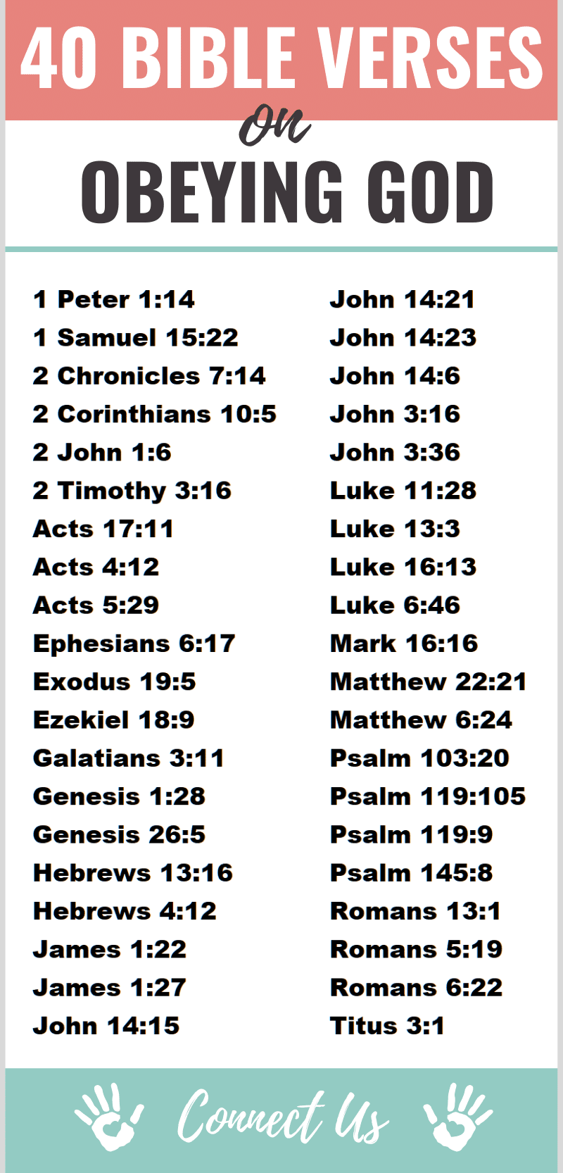 Bible Verses on Obeying God