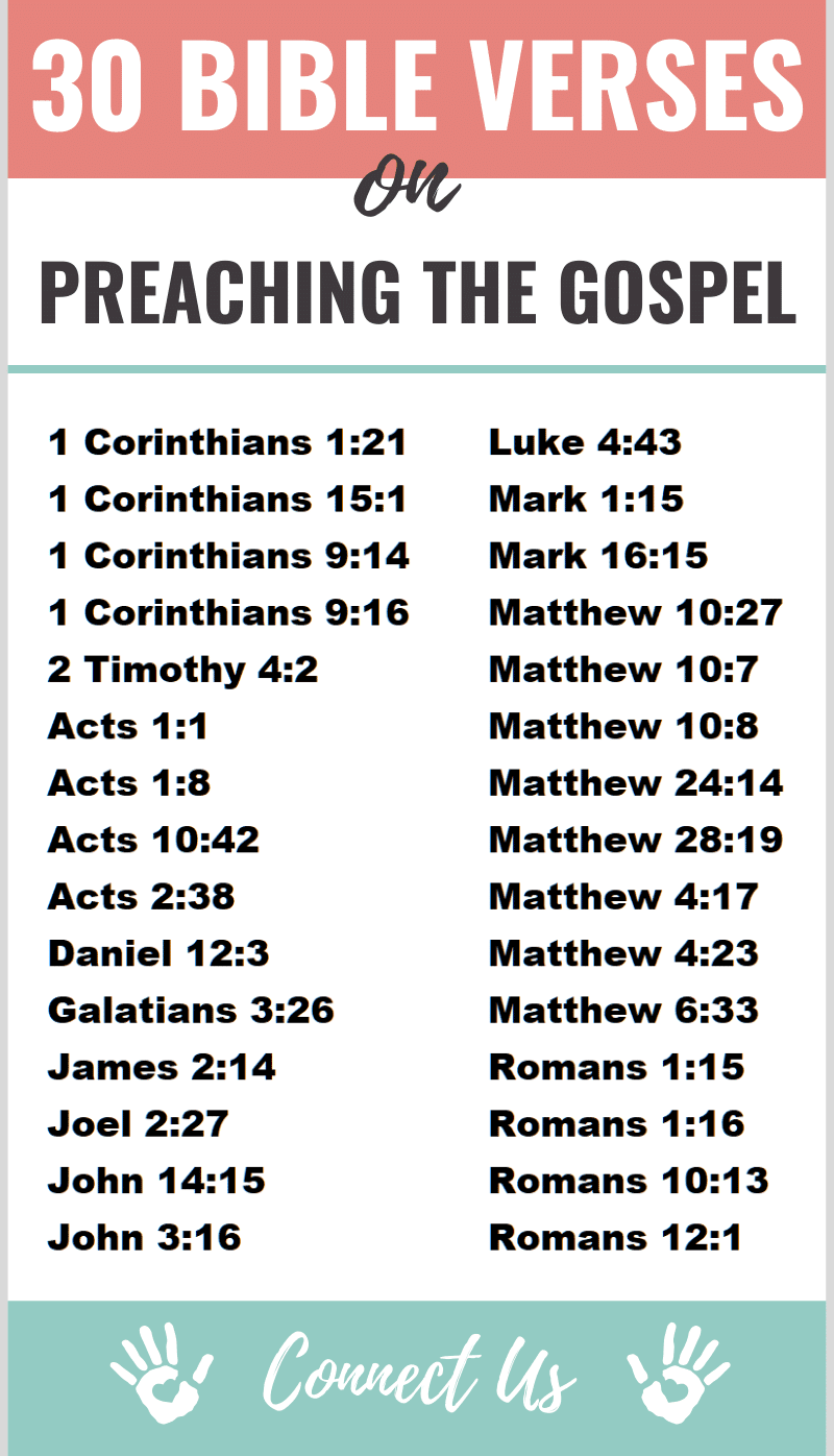 Bible Verses on Preaching the Gospel